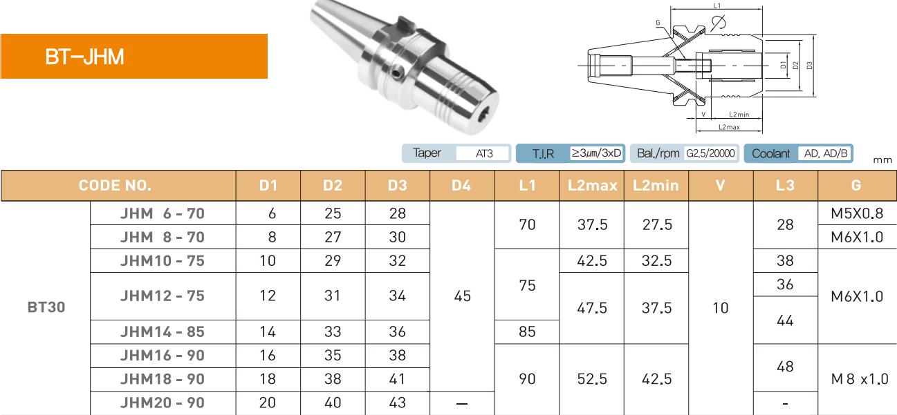 ĐẦU KẸP THỦY LỰC BT JE-IL BT30 - BT40 - BT50 - 2