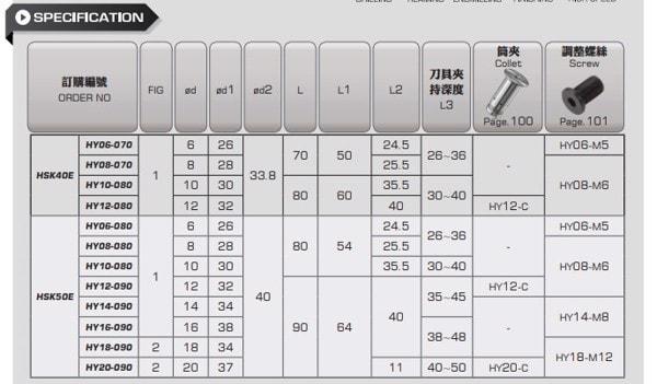 ĐẦU KẸP THỦY LỰC HSK E HSK40E - HSK50E PARFAITE - 3