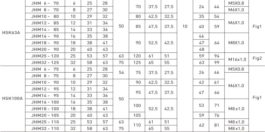 ĐẦU KẸP THỦY LỰC HSK50A - HSK63A - HSK100A JE-IL - 4