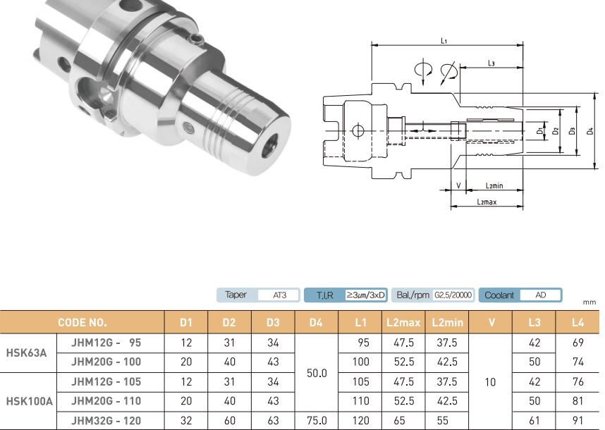 ĐẦU KẸP THỦY LỰC HSK40E - HSK50E JE-IL - 2