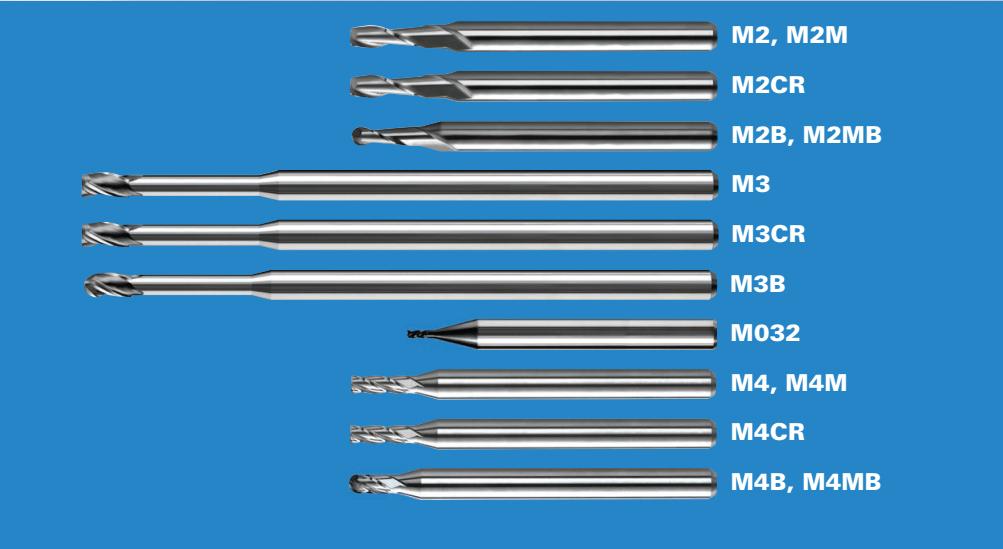 Các series Micro End Mills - Kyocera SGS