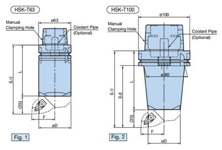 Tiêu chuẩn đầu kẹp HSK-T