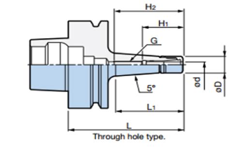 Tiêu chuẩn đầu kẹp HSK-F