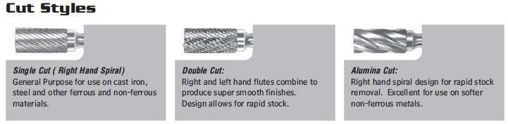Các hình dạng mũi mài hợp kim phổ biến trên thị trường 2