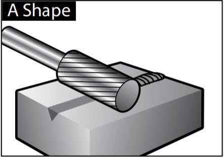 Mũi mài hình A-Shape