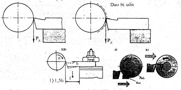 Thông số tối ưu chế độ cắt khi phay, tiện trong gia công cơ khí chế tạo - 17