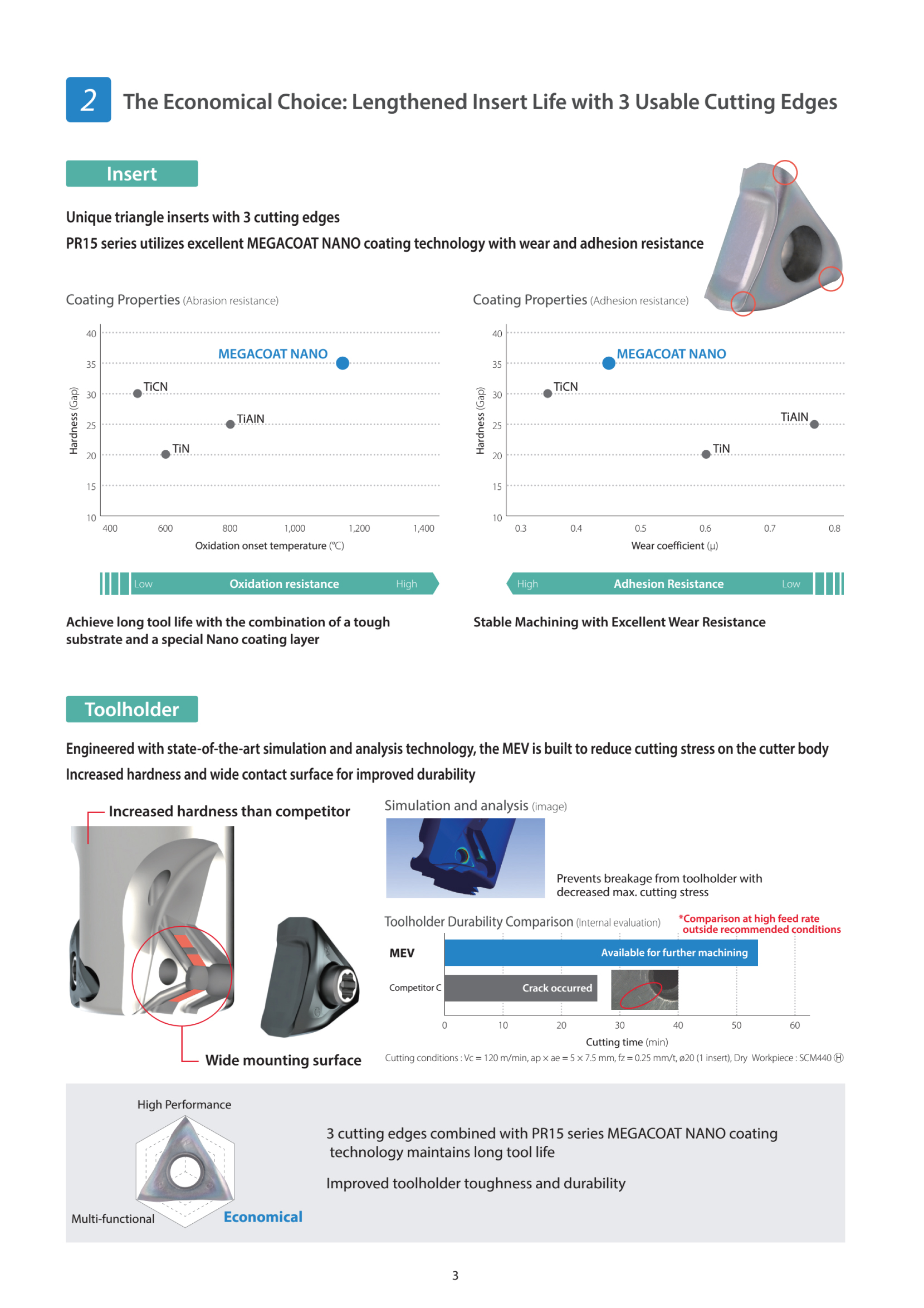Dao phay gắn mảnh Kyocera MEV hiệu suất cao 4
