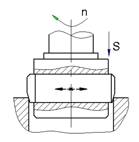 Doa: phương pháp gia công tinh các lỗ sau khi khoan, khoét hoặc tiện - 5