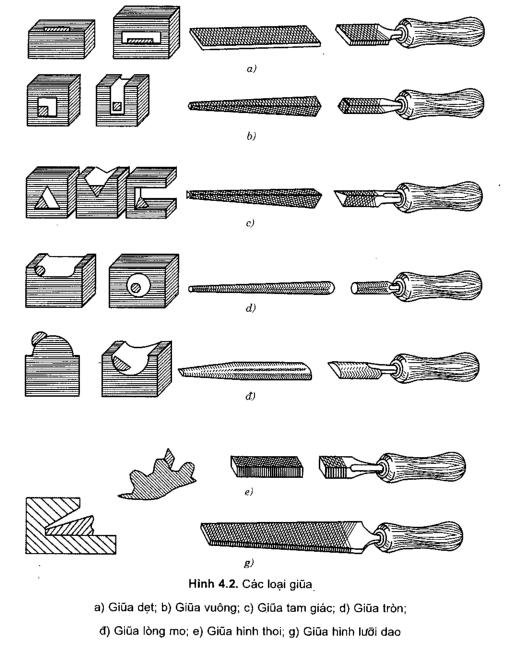 Dụng cụ cơ khí cầm tay, dũa kim loại - 4