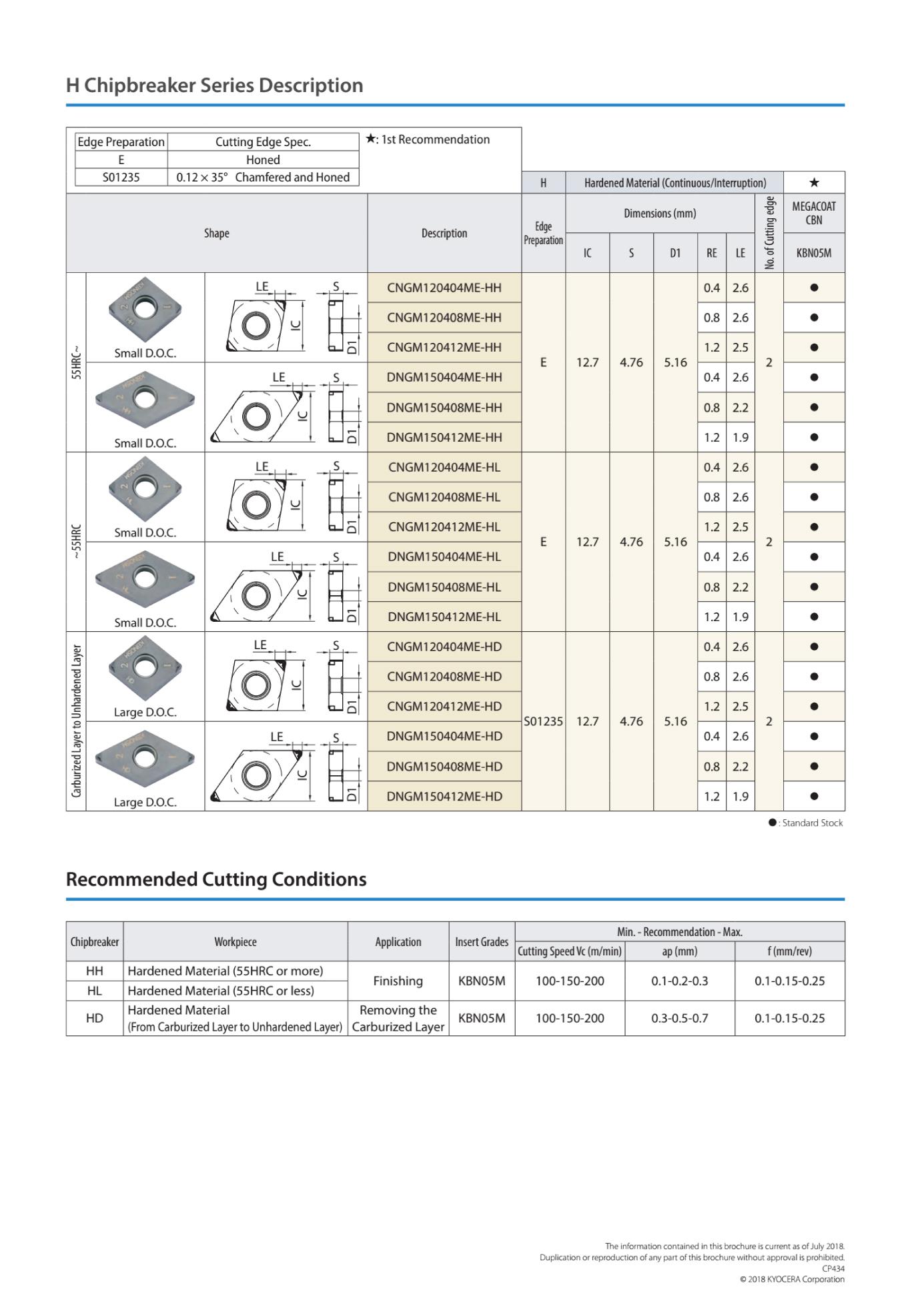 Insert Tiện CBN Kyocera - H Chipbreaker Series Chuyên Gia Công Thép Sau Nhiệt 6