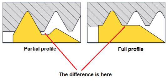 Insert tiện ren Full Profile và Partial Profile