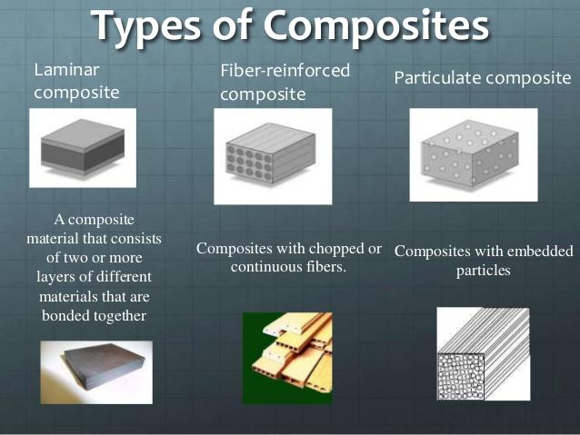 Những Lưu Ý  Khi Gia Công Vật Liệu Composite ?  2