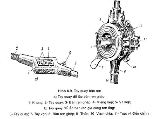 Taro: Khái niệm và phương pháp cắt ren bằng mũi taro - 10