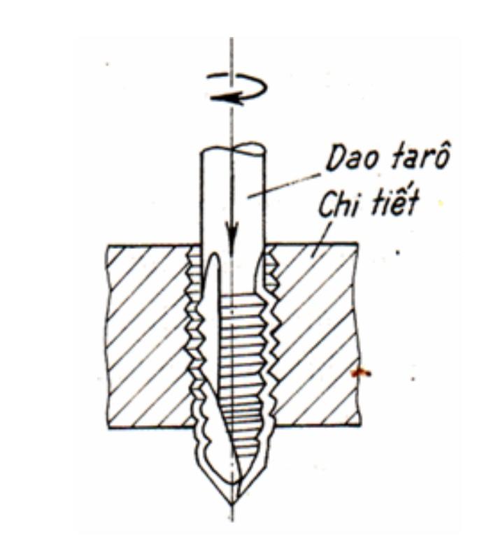 Taro: Khái niệm và phương pháp cắt ren bằng mũi taro - 7
