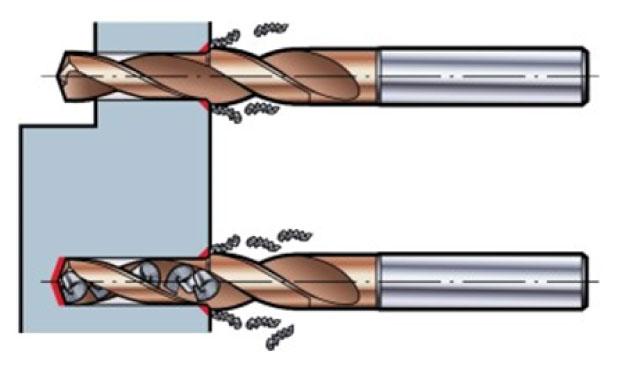 Chế độ cắt khi gia công khoan kết hợp vát mép