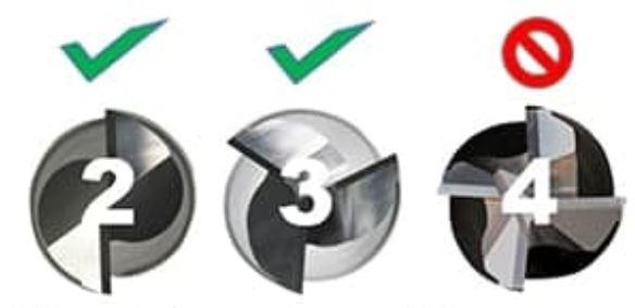 Vật liệu nhôm trong gia công cơ khí, các tip khi gia công Nhôm