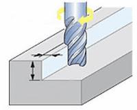 Thông số giúp việc tính toán chế độ cắt khi phay, tiện tối ưu trong gia công cơ khí chế tạo - 10