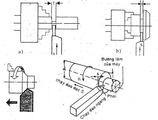 Thông số giúp việc tính toán chế độ cắt khi phay, tiện tối ưu trong gia công cơ khí chế tạo - 13