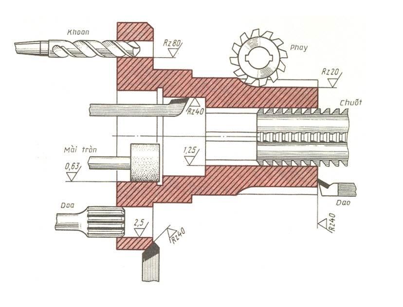 Thông số giúp việc tính toán chế độ cắt khi phay, tiện tối ưu trong gia công cơ khí chế tạo - 3