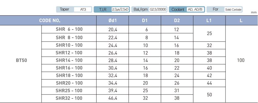 ĐẦU KẸP NHIỆT BT JE-IL BT30 - BT40 - BT50 - 4