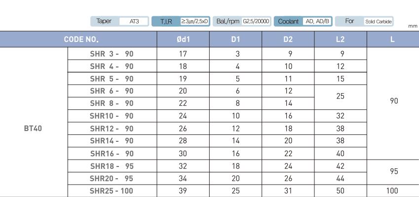 ĐẦU KẸP NHIỆT BT JE-IL BT30 - BT40 - BT50 - 3
