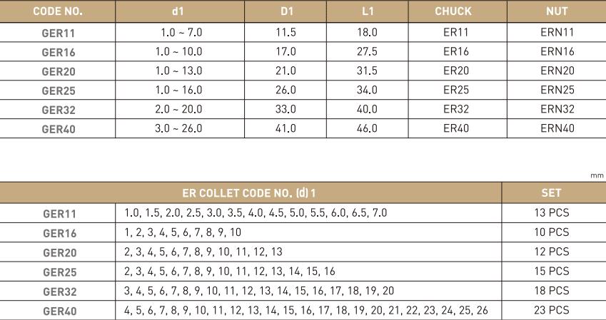 Collet lắp vào các đầu kẹp theo loại ER JE-IL - 3