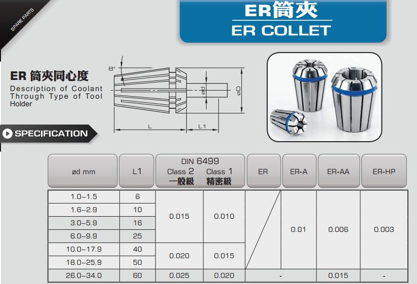 Collet lắp vào các đầu kẹp theo loại ER PARFAITE - 2