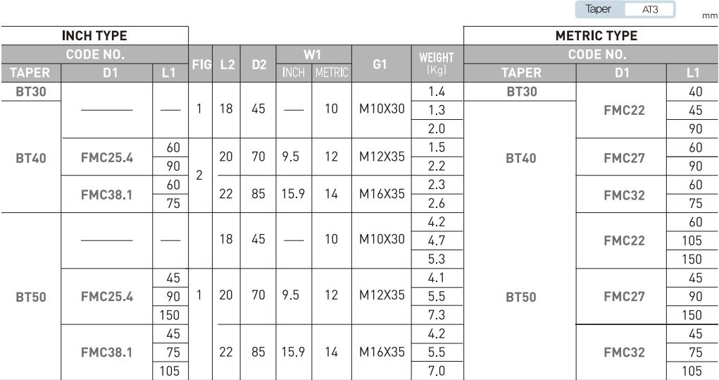 ĐẦU KẸP DAO PHAY MẶT BT JE-IL BT30 - BT40 - BT50 - 5