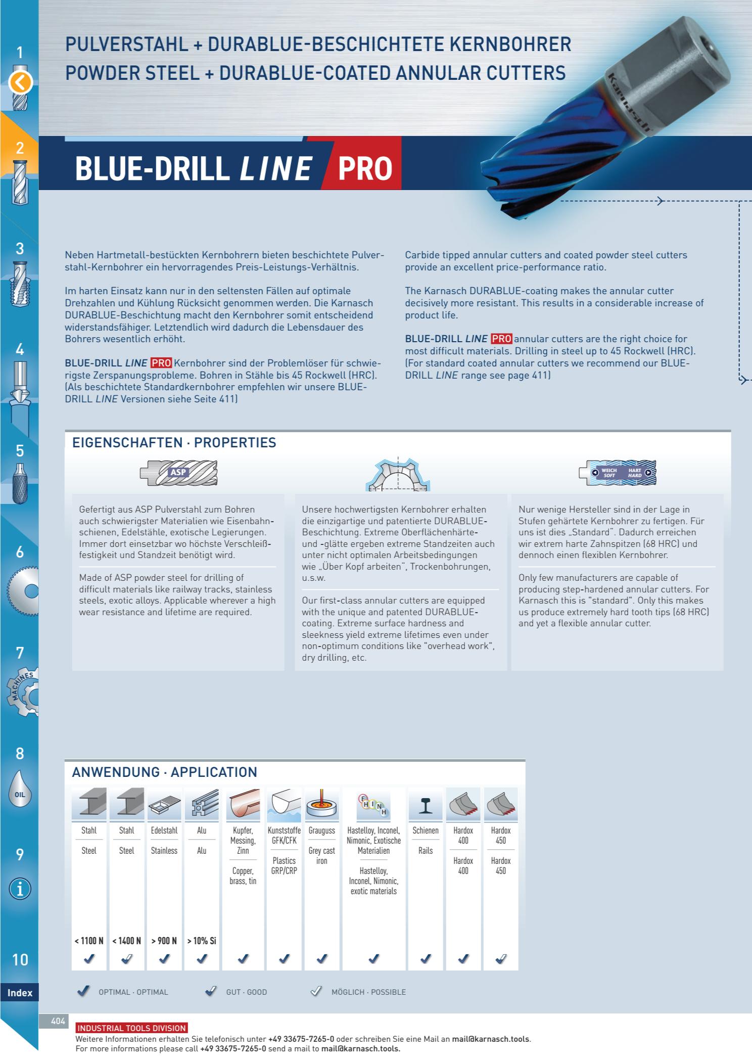 Mũi Khoan Từ Karnasch Blue-Drill Line Pro 1