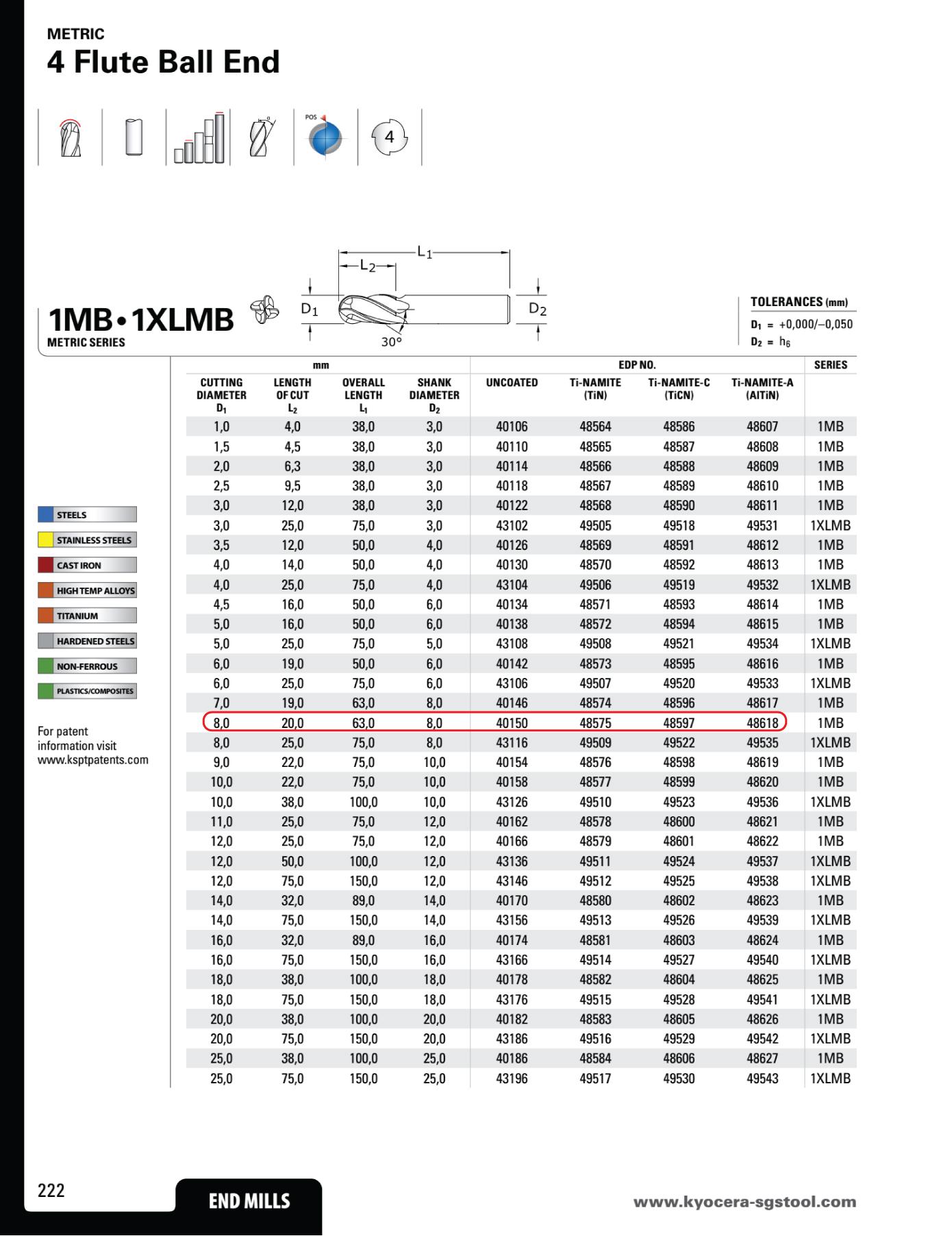 DAO PHAY CẦU 4F PHI 8 KYOCERA SGS KSP48618