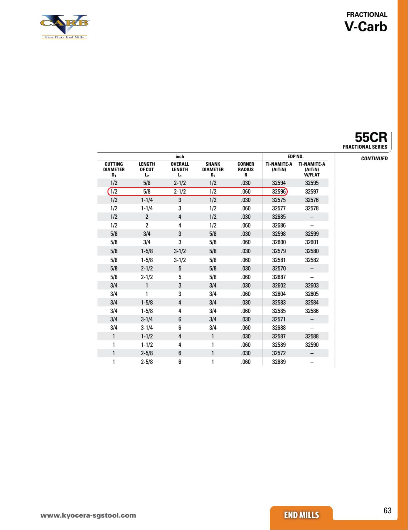 DAO PHAY BO GÓC 5F PHI 1/2 INCH KYOCERA SGS V-CARB KSP32596