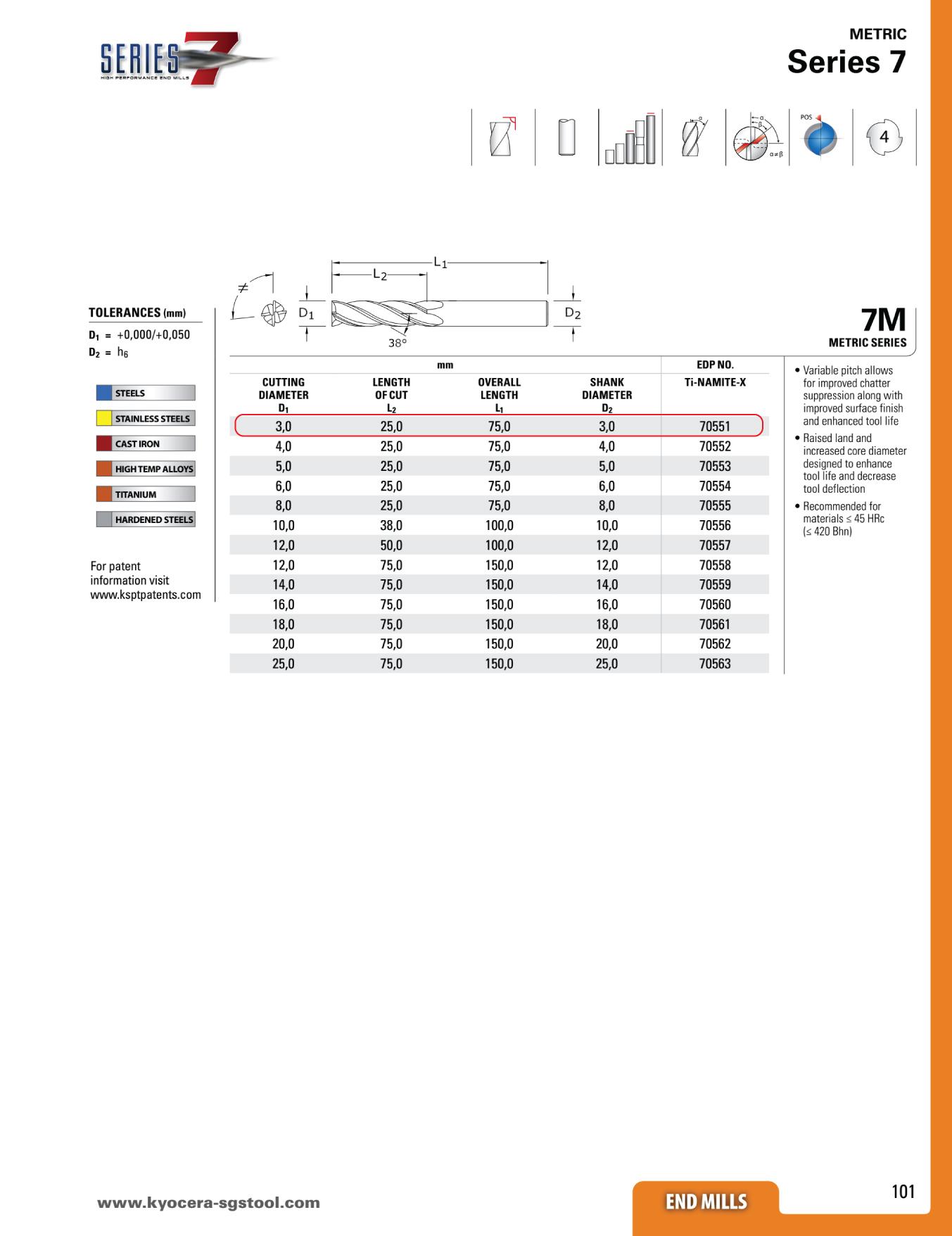 DAO PHAY NGÓN 4F PHI 3 KYOCERA SGS 7M KSP70551 HIGH PERFORMANCE