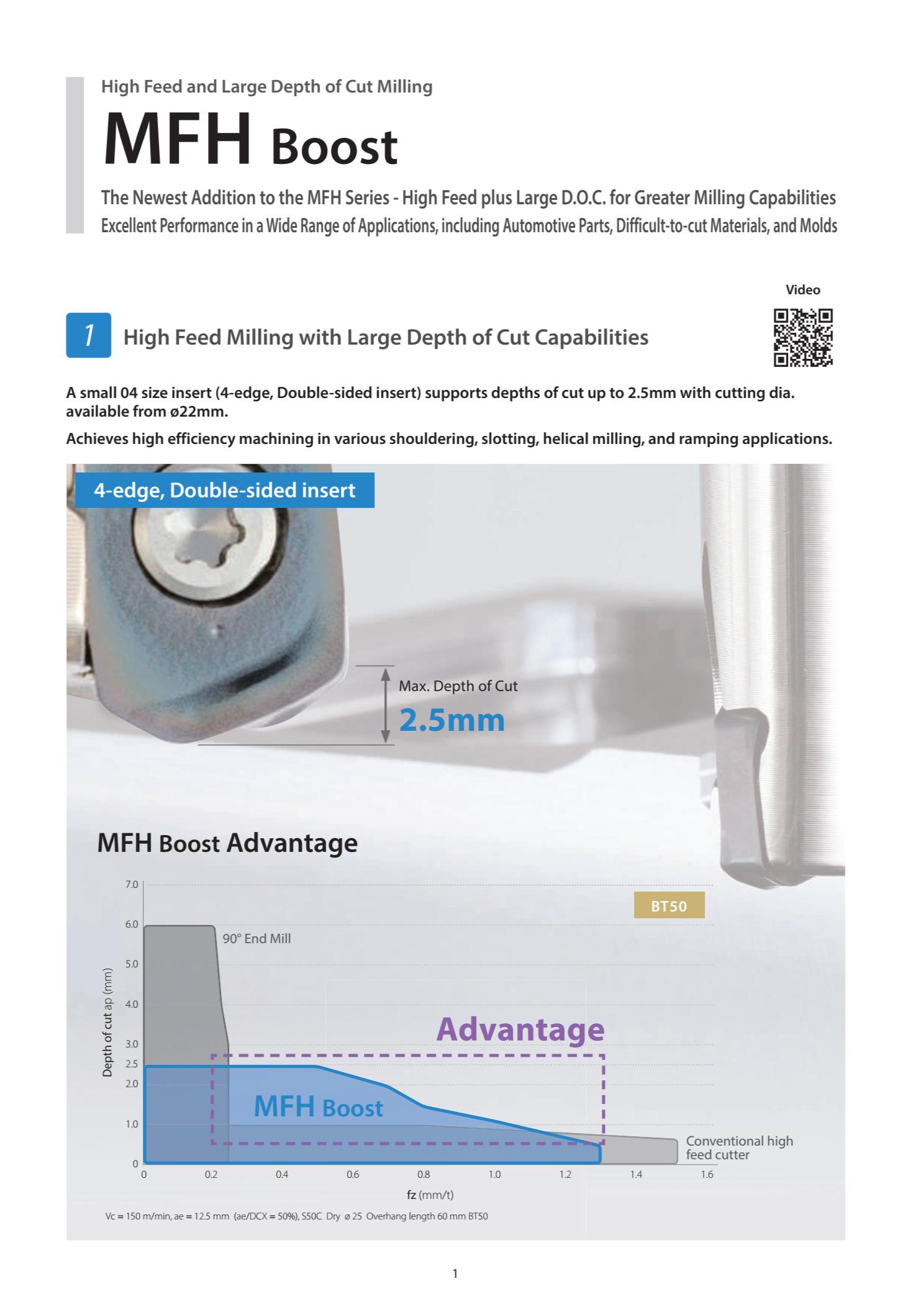 Dao Phay Gắn Mảnh Kyocera MFH Boost 2