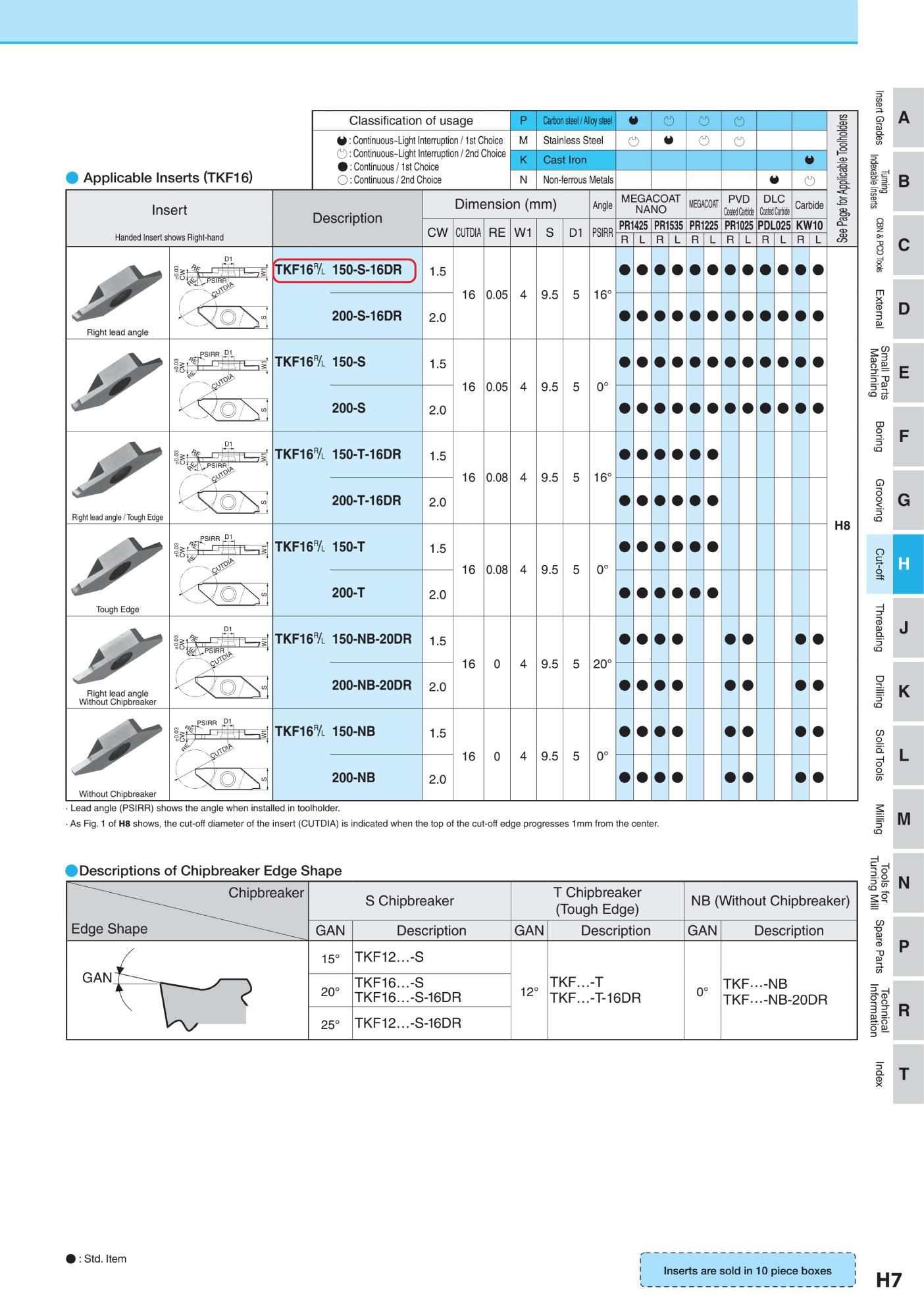 MẢNH DAO TIỆN CẮT ĐỨT KYOCERA TKF12R150-S-16DR (PR1535) 2