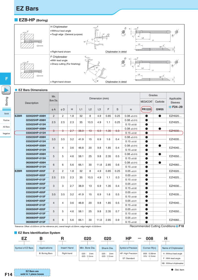 MẢNH DAO TIỆN MÓC LỖ KYOCERA EZBR030030HP-015F PR1225