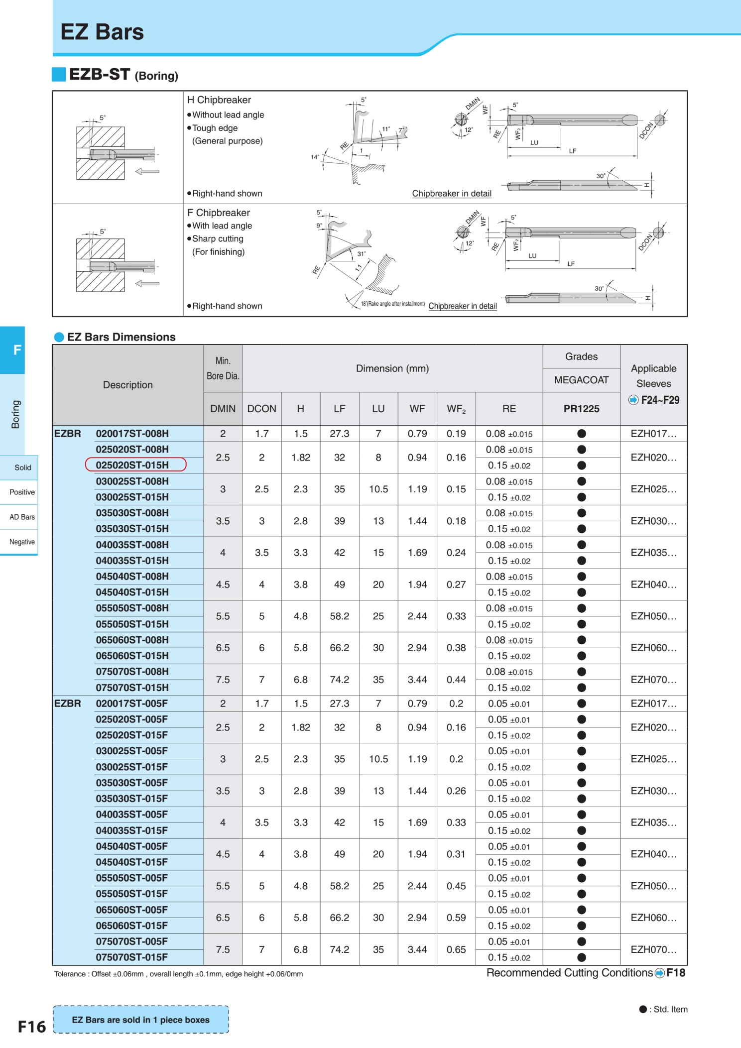 MẢNH DAO TIỆN MÓC LỖ KYOCERA EZBR025020ST-015H (PR1225) 2