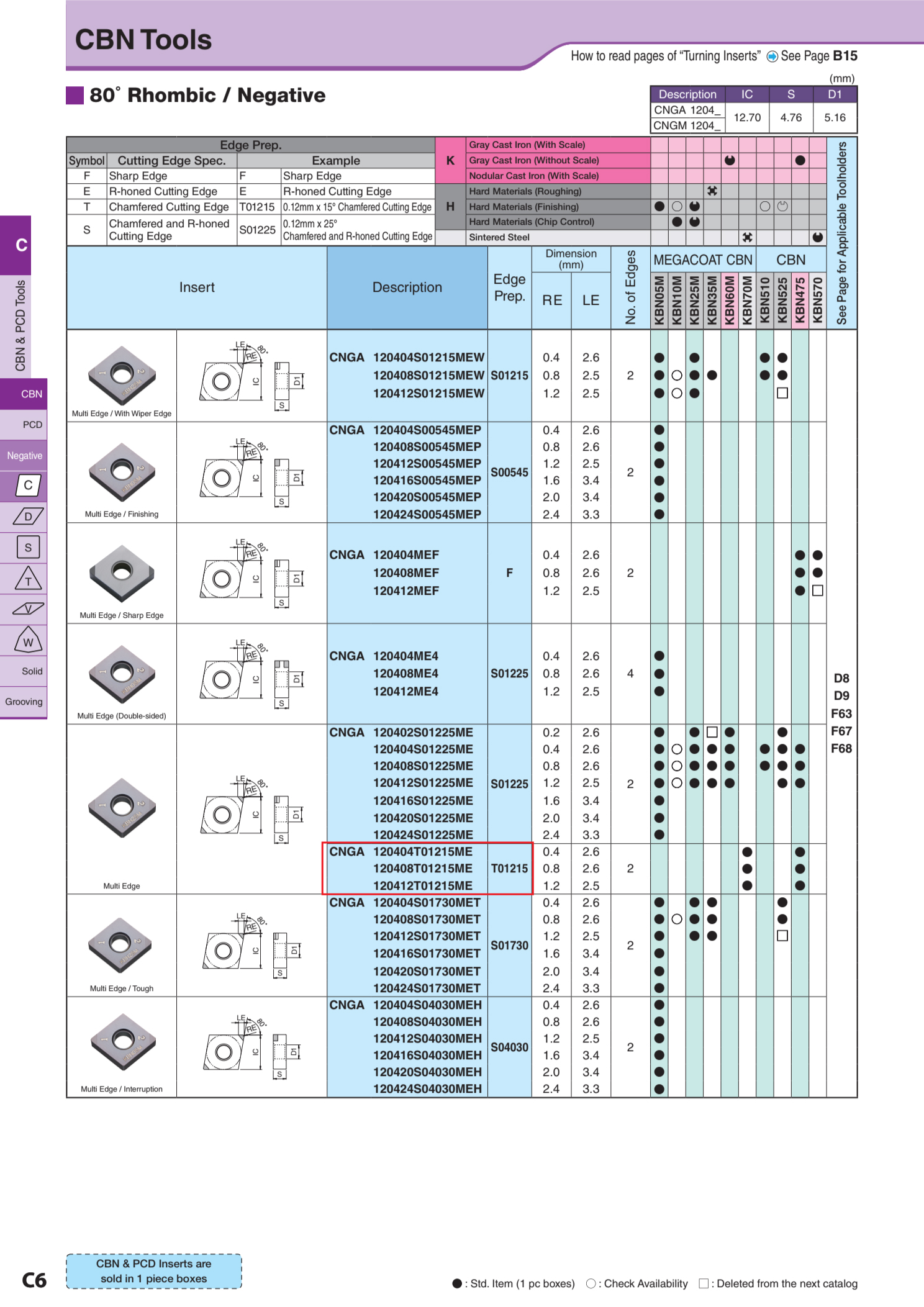 Mảnh Dao Tiện CBN Kyocera CNGA1204-T01215ME 1