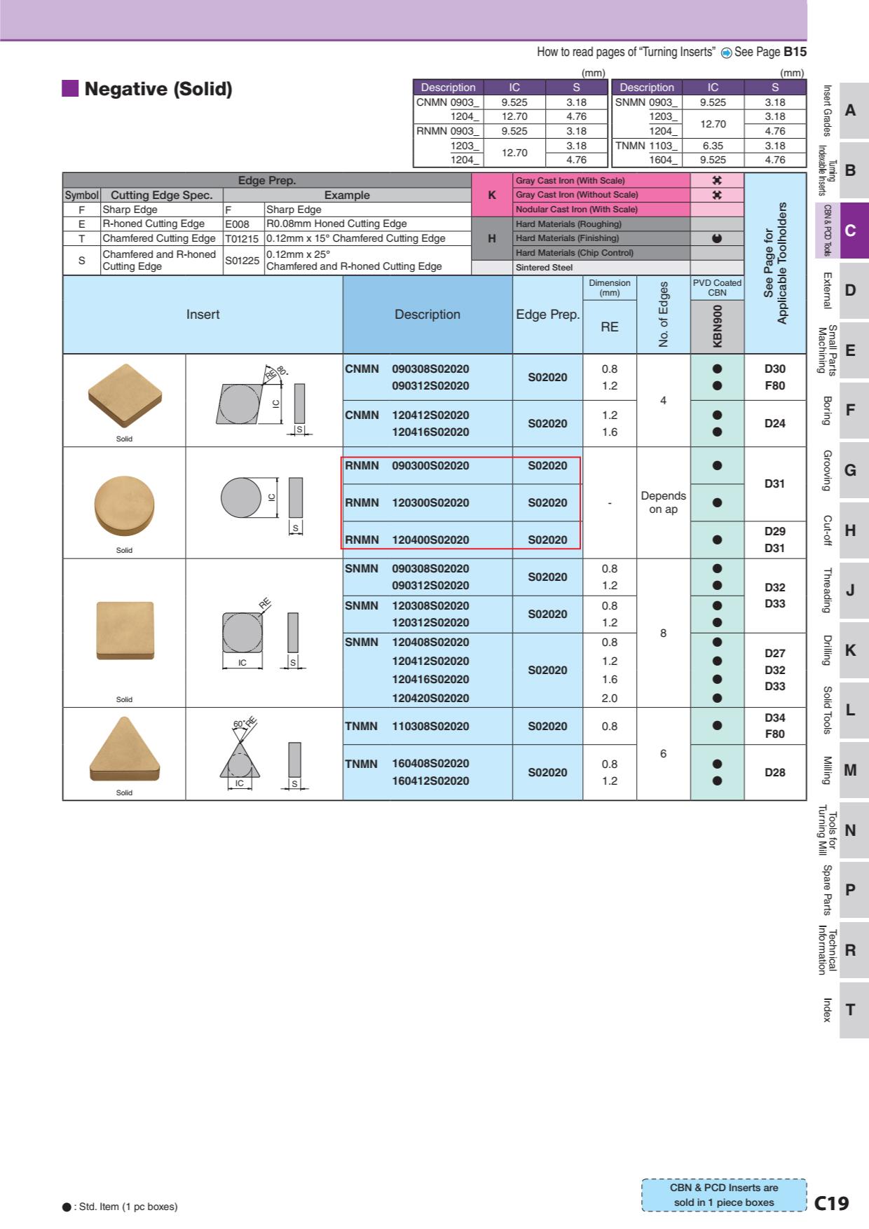 Mảnh Dao Tiện CBN Kyocera RNMN0903 - RNMN1203 - RNMN1204 (KBN900) 2