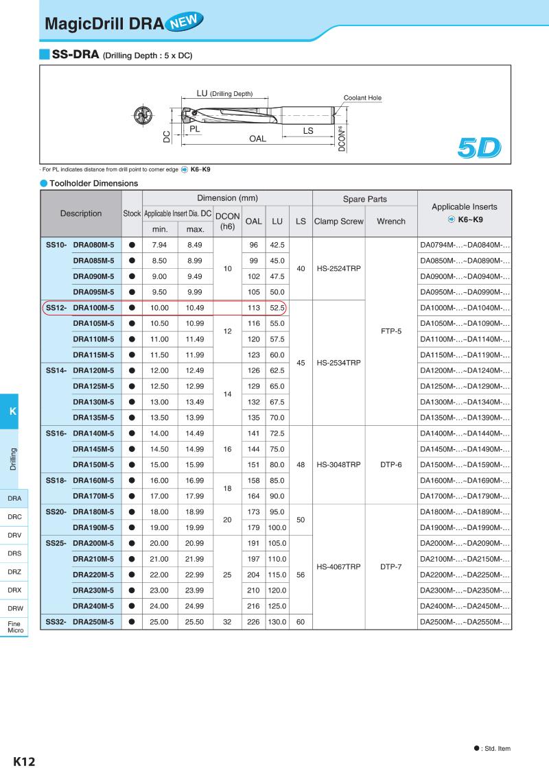 MŨI KHOAN GẮN MẢNH KYOCERA DRA SS12-DRA100M-5 KHOAN SÂU 5D