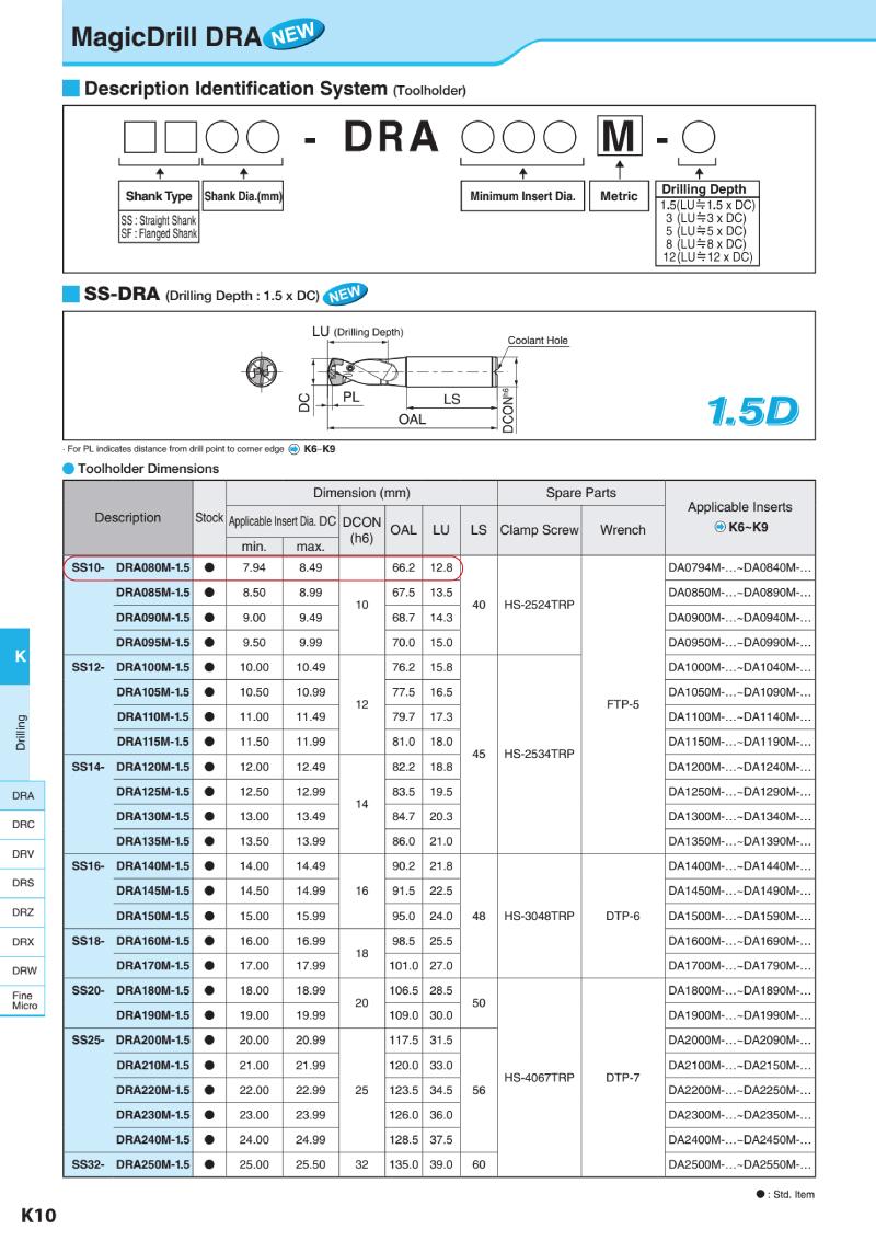 MŨI KHOAN GẮN MẢNH KYOCERA DRA SS10-DRA80M-1.5 KHOAN SÂU 1.5D