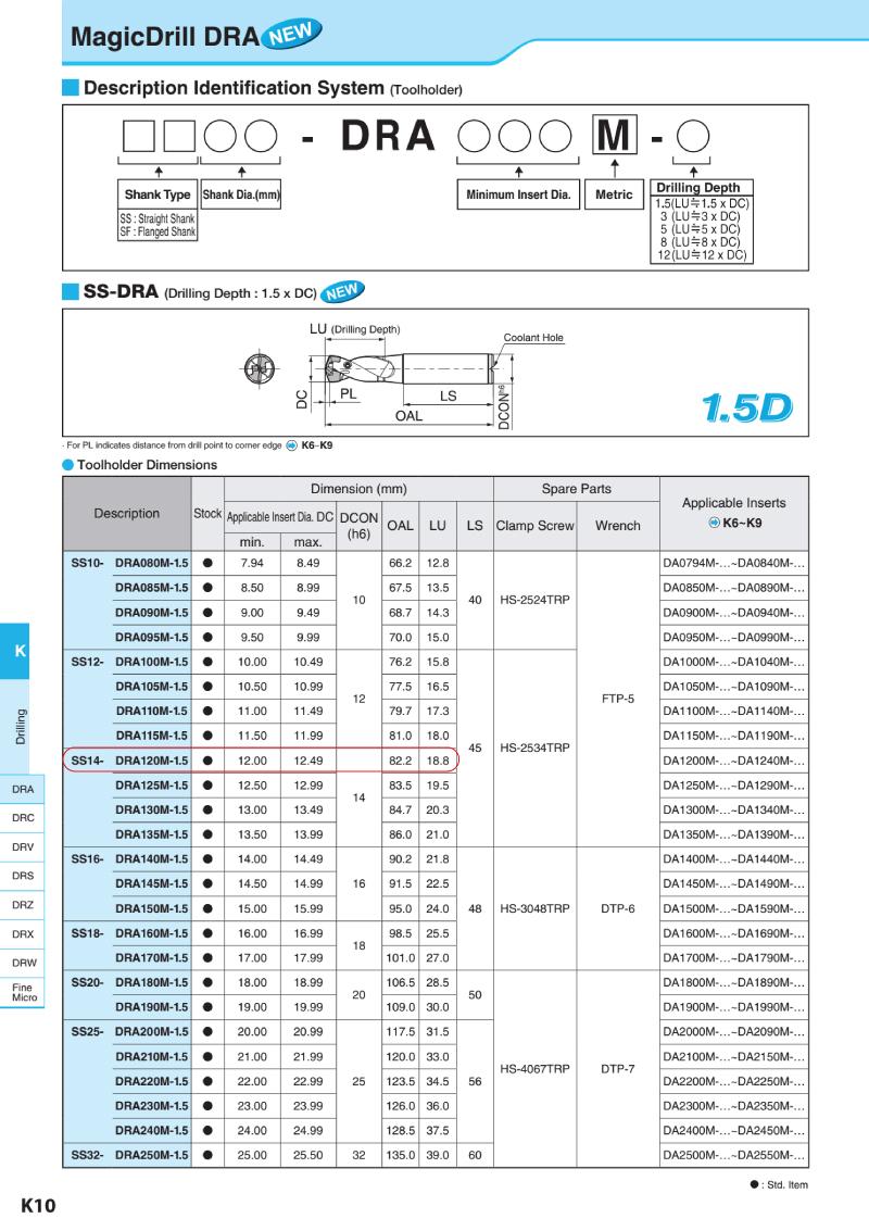 MŨI KHOAN GẮN MẢNH KYOCERA DRA SS14-DRA120M-1.5 KHOAN SÂU 1.5D