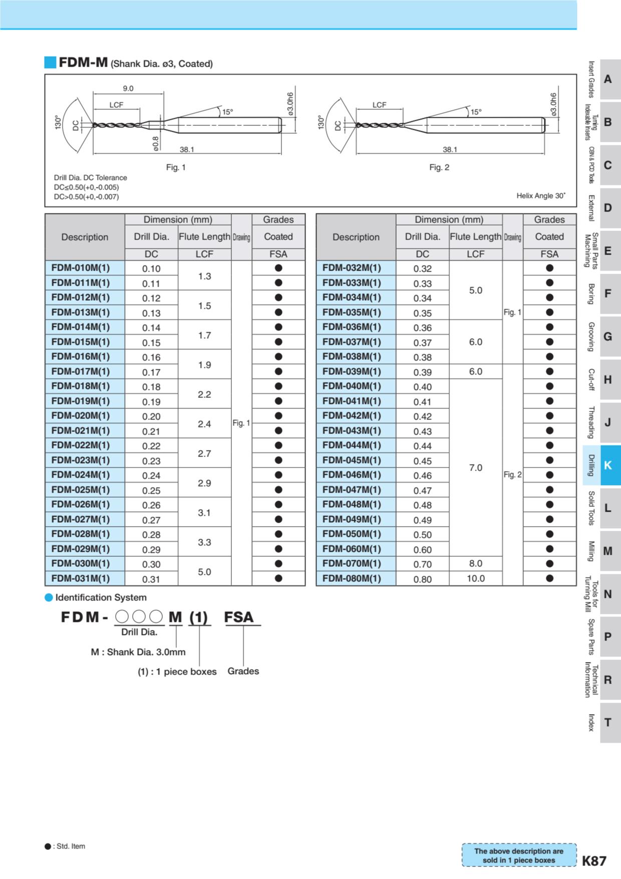 Mũi Khoan Hợp Kim Fine Micro Drill Kyocera FDM 2