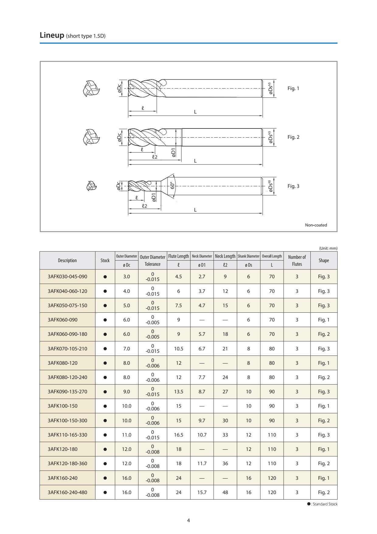 Dao Phay Hợp Kim Kyocera 3AFK Gia Công Nhôm 4