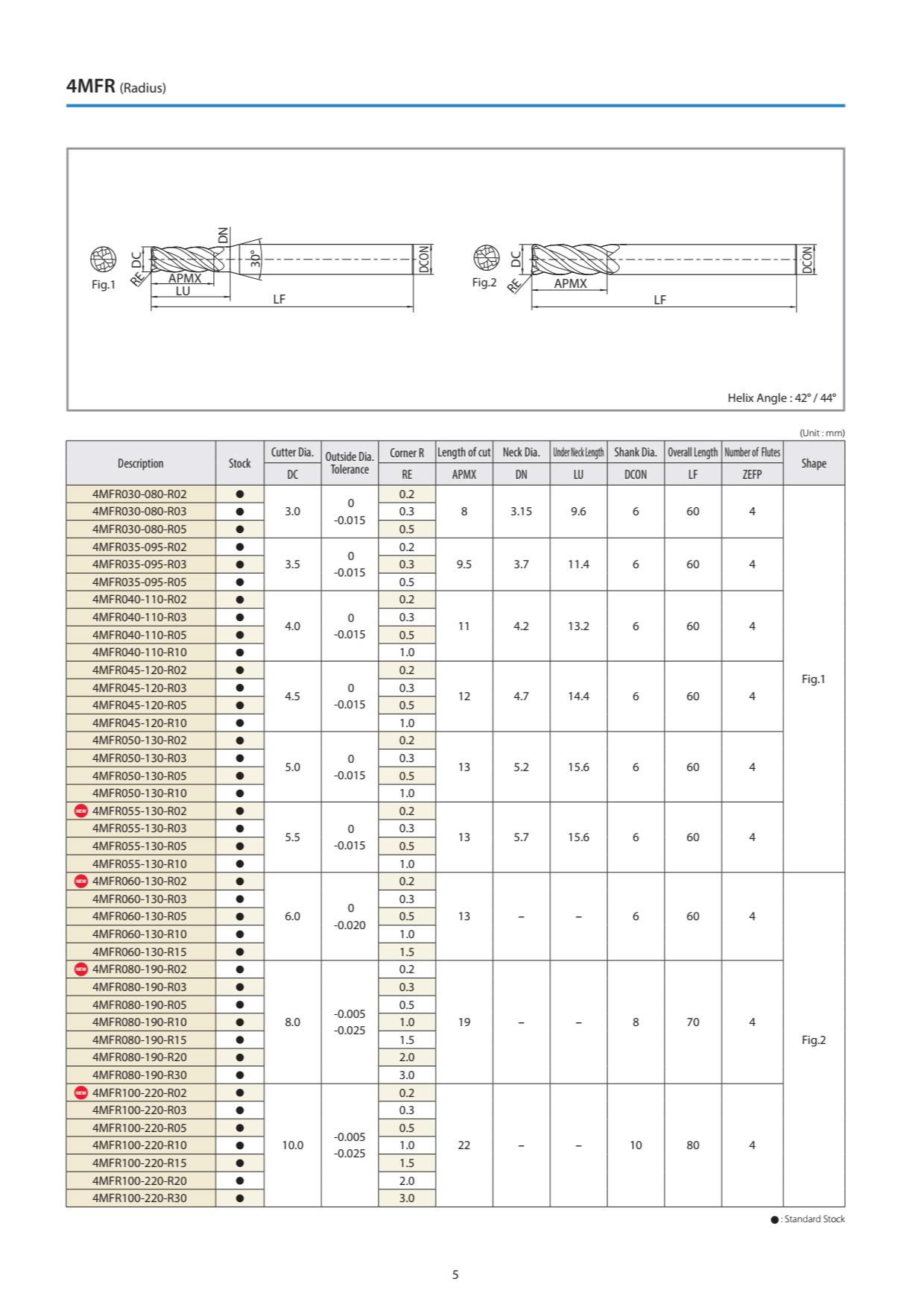 Dao Phay Hợp Kim Kyocera 4MFK - 4MFR 6