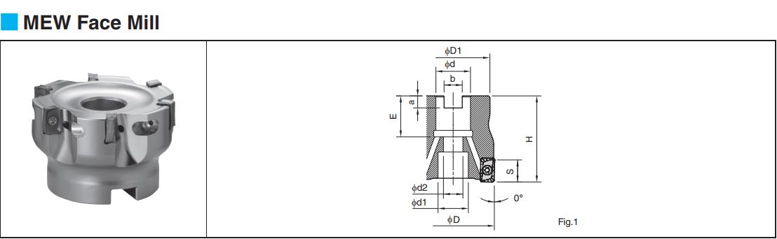 ĐÀI DAO PHAY MẶT PHI 50 GẮN 5 MẢNH INSERT KYOCERA MEW050R-10-5T-M