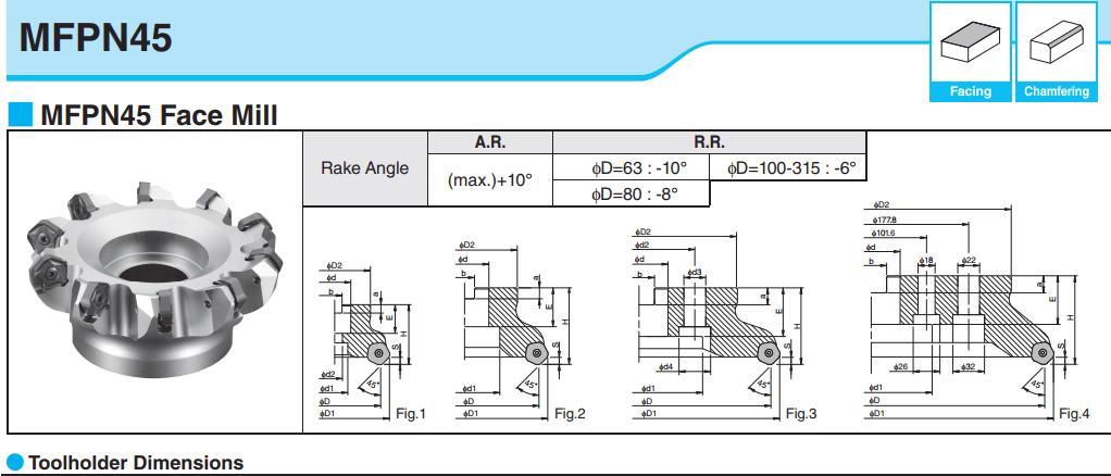 ĐÀI DAO PHAY MẶT PHI 160 GẮN 8 MẢNH INSERT KYOCERA MFPN45160R-8T-M - 2