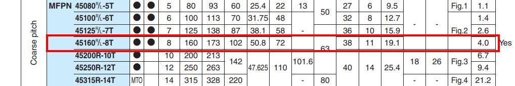ĐÀI DAO PHAY MẶT PHI 160 GẮN 8 MẢNH INSERT KYOCERA MFPN45160R-8T-M - 3