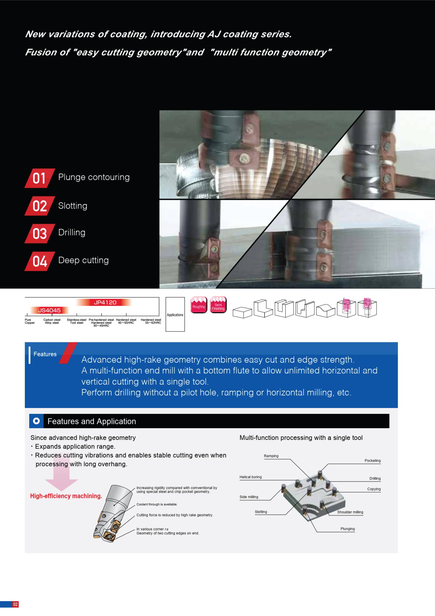 Dao Phay Gắn Mảnh Hitachi Moldino AHJ 2
