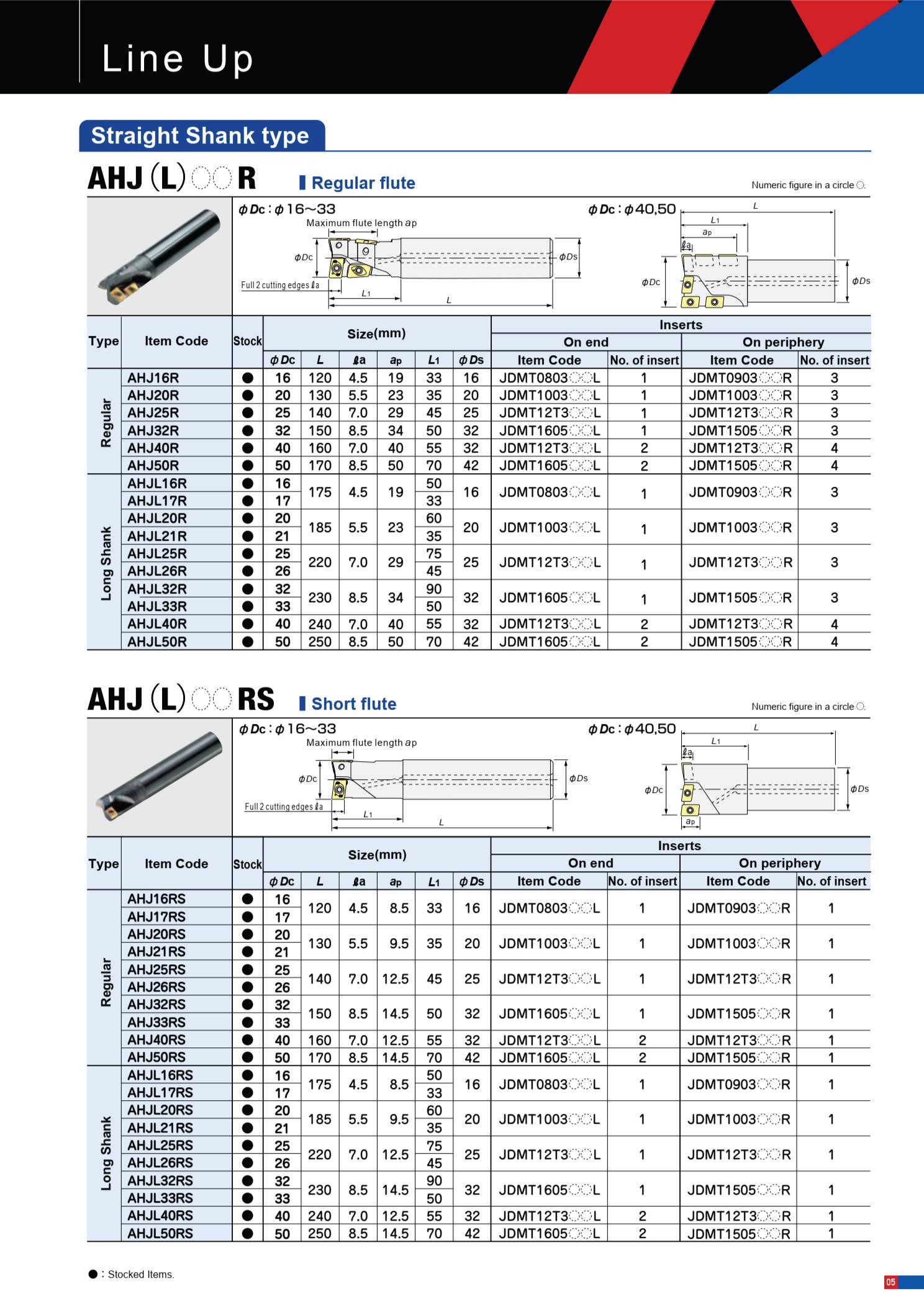 Dao Phay Gắn Mảnh Hitachi Moldino AHJ 5
