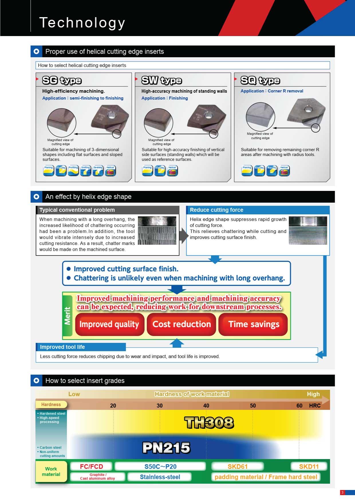 Dao Phay Gắn Mảnh Hitachi Moldino ARPF 3